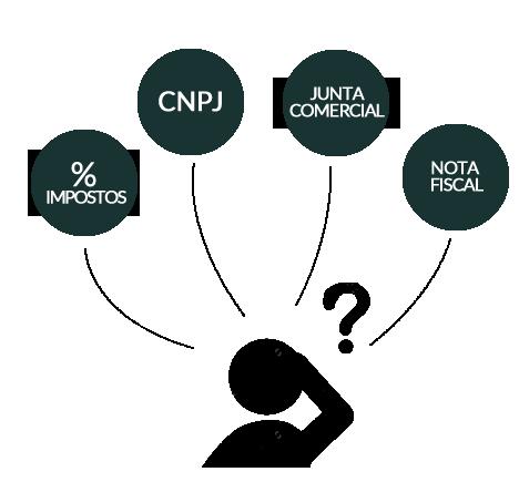 PICTOGRAMA-ABERTURA-EMPRESAS-CELERE-CONTADORES